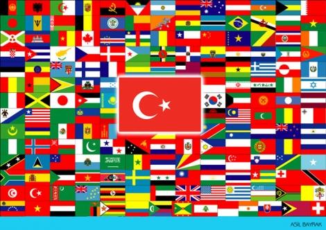 Ülkemiz insanları tam kazanılmadan yurtdışında müesseseleşmek nekadar doğrudur?